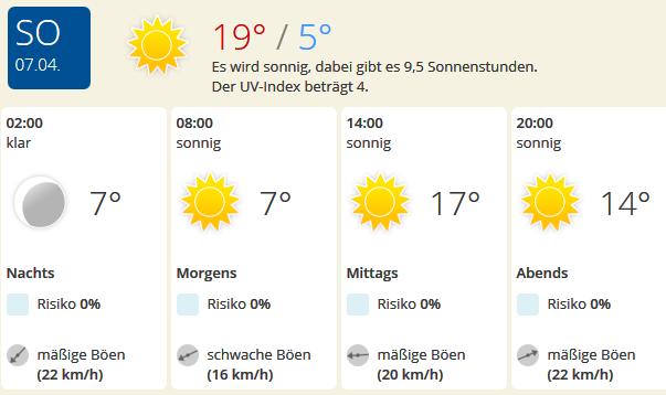 Wetter Griesheim